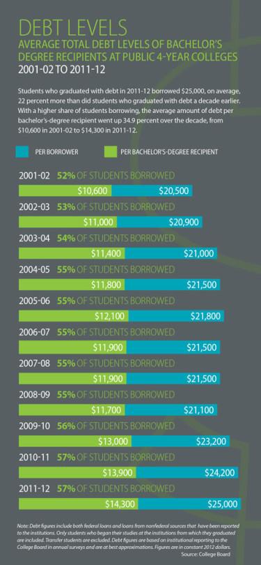 cost-graph1