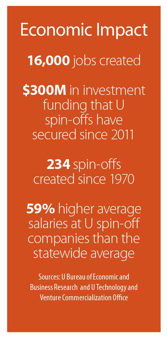 TCO-economic-impact-pg21