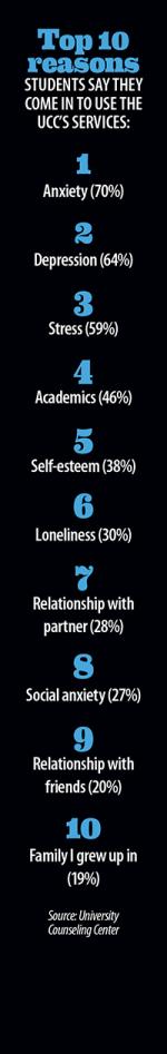 mental-chart2.web